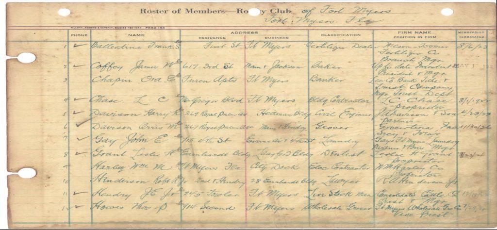 Founding and Roaring Twenties